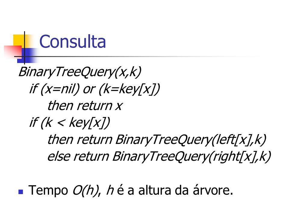 Consulta BinaryTreeQuery(x,k) if (x=nil) or (k=key[x]) then return x